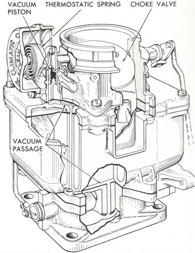 This cutaway drawing of a Carter WCD two-barrel carburetor shows some of the choke system parts you'll be cleaning as part of your spring car care.