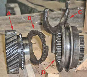 design and function of manual transmissions. Black Bedroom Furniture Sets. Home Design Ideas